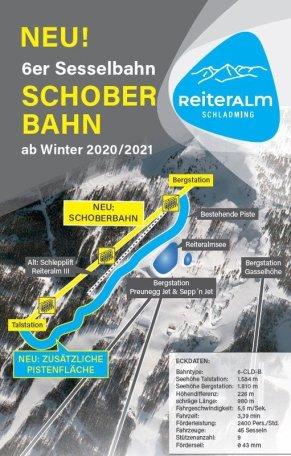 reiteralm schoberbahn fact sheet Ski amadé