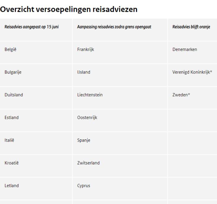 Nederlandwereldwijd code geel oranje