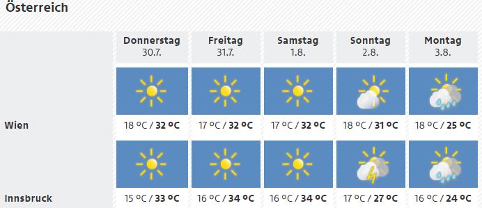 Weer Oostenrijk 29 juli 2020