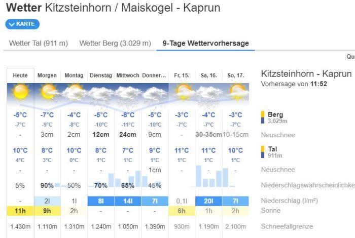 Bergfex Kaprun Kitzsteinhorn 9 okt 2021