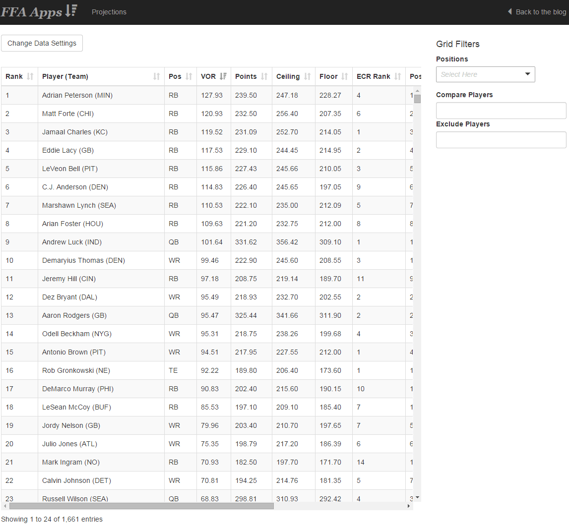 This is a picture of Fantasy Football Rankings by Position Printable throughout 2019 fantasy baseball