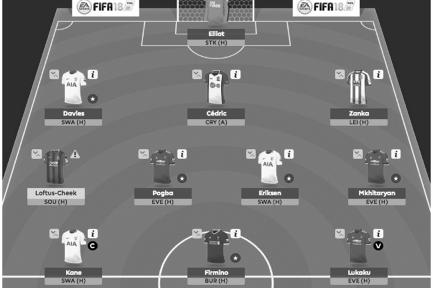 FPL Team Diary – GW6 – Kneejerk