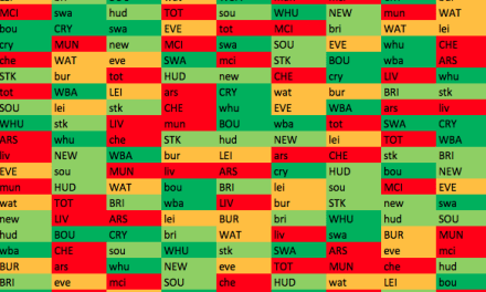Fixture Preview: From the Best to the Worst – GW23-27