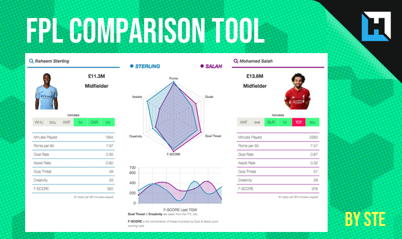 FPL Player Comparision Tool