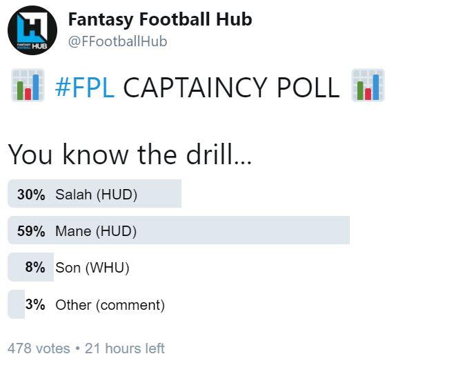 Gameweek 26 Captaincy poll results