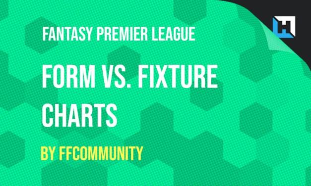 Gameweek 6 Form vs Fixture Charts