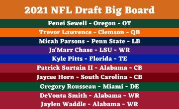 2021 NFL Draft Big Board