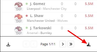 Download the Premier League Season Stats 2019/20