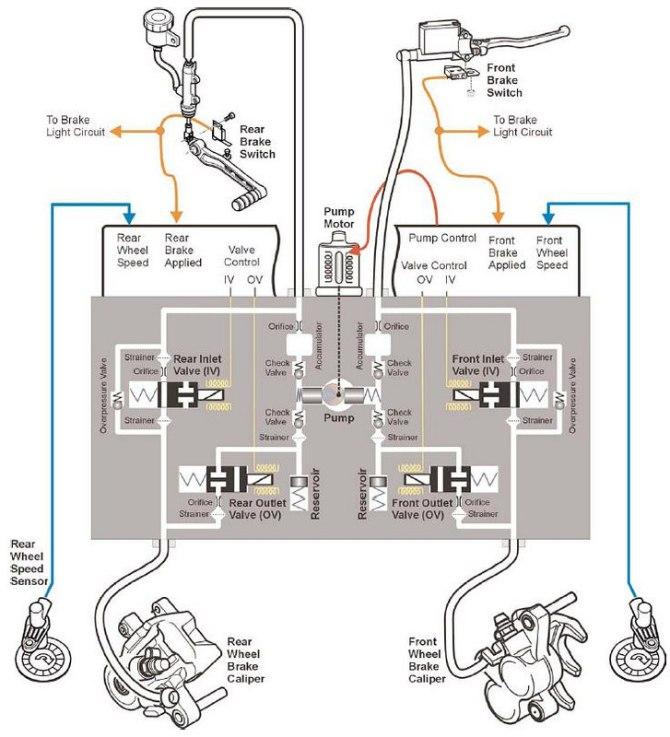 bmw 650 gs wiring diagram  wiring diagram solidsteel
