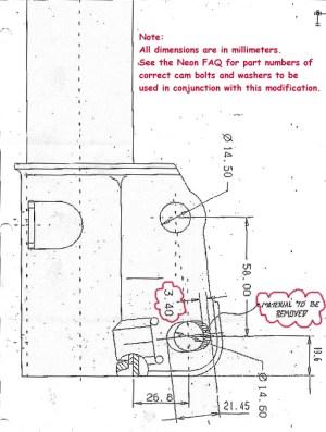 Neon FAQ: Suspension