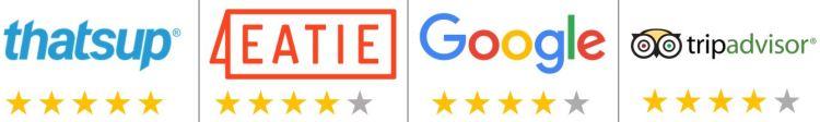 Bra kundbetyg för kanske bästa gyros i Stockholm på Tripadvisor, Google reviews, Eatie & thatsup i Stockholm.
