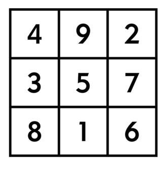 Silke Rust – Lo Shu, Baguas und die Bedeutung der acht Trigramme