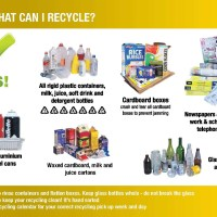 What goes in the Recycling Bin?