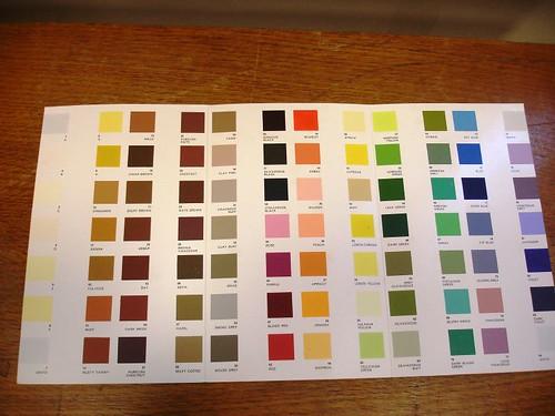 Fungi Colour Chart