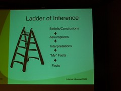 """""""Ladder of Inference"""""""