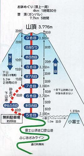 japanese map of mt. fuji