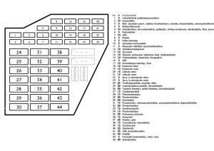 2009 Audi A4 Fuse Box Audi Auto Fuse Box Diagram