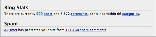 999 posts!