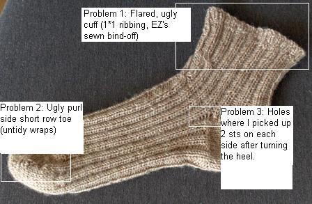 sockproblems