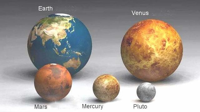 Earth vs. Pluto
