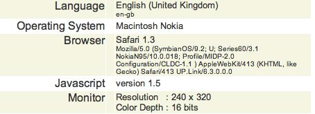 Hello N95