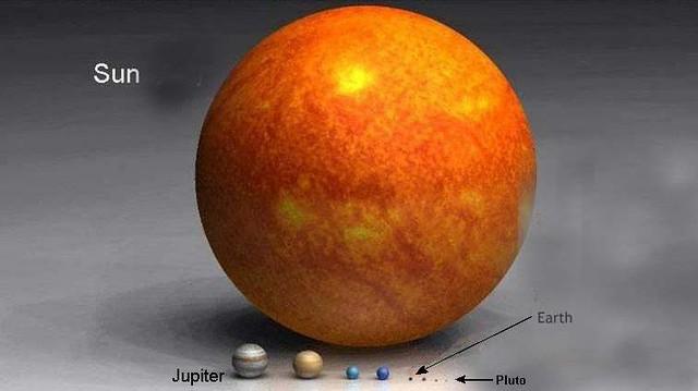 Sun vs. Jupiter