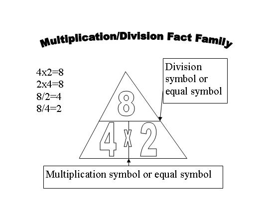 math_multiplication_triangle