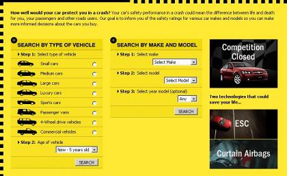 How Safe Is your Car
