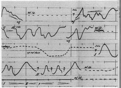 Música Visual Poème électronique E Varèse Retroklang
