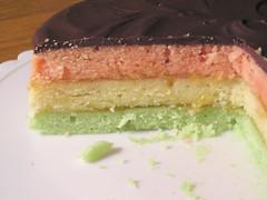 Rainbow Cake Innards