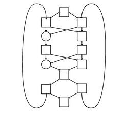 Diagrams - System Dynamics