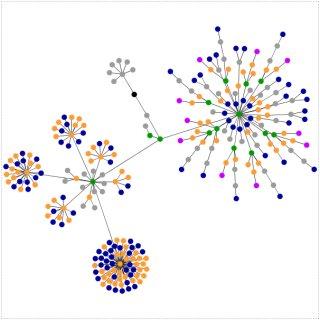 Website as a graph