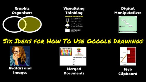 An Introduction to Google Drawings #GAFESummit