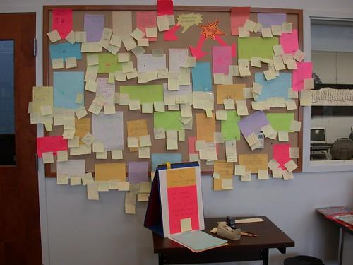 paper blogs