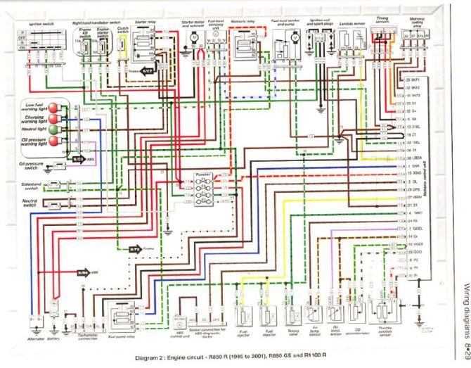 bmw r1150gs wiring diagram renault clio 197 fuse box