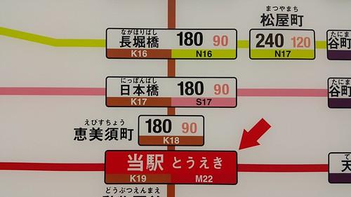 เลือกดูเอาว่าสถานที่จะไปลง ต้องเสียค่าตั๋วเท่าไหร่
