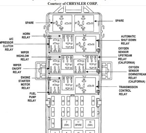 2004 Jeep Grand Cherokee Fuse Box Diagram Jpeg  a photo