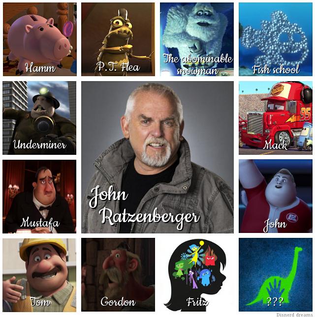 "John Ratzenberger   Pixar-elokuvien ""easter eggit"" - Disnerd dreams"