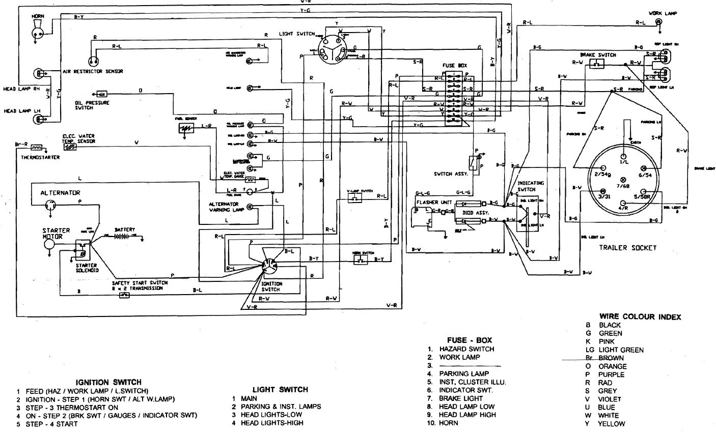 Tractor Wiring Diagram For Lights