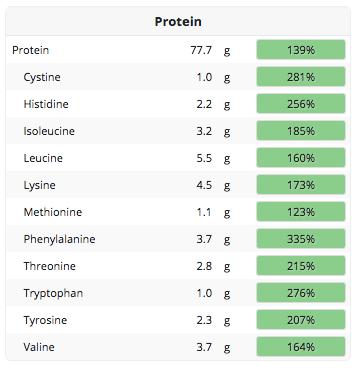 Protein 2015-07-09
