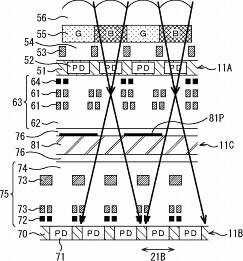 dual-layer_sony_sensor-243x261