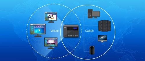QNAP Virtual Switch