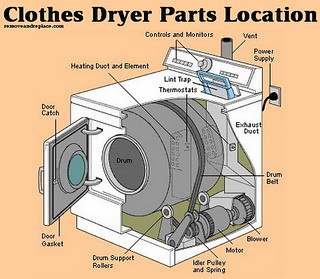 Dryer-Parts-Schematic