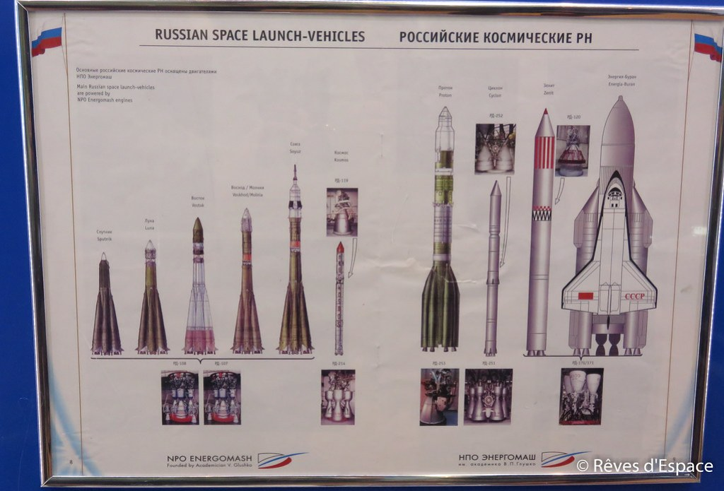 Musee_cosmodrome-12