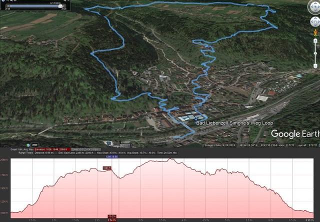 Google Earth Track