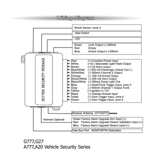 Scyteck Astra A20 alarm install  R3VLimited Forums