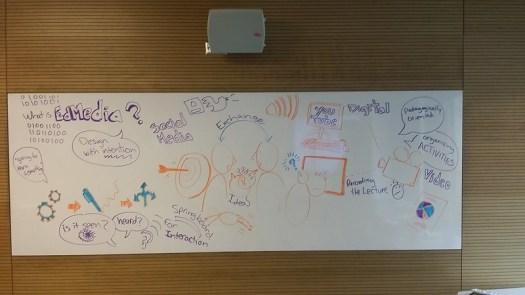 EMP Fall 2015 - What is EdMedia?
