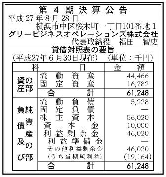 株式会社グリービジネスオペレーションズ 第4期 決算公告(平成27年6月30日現在)