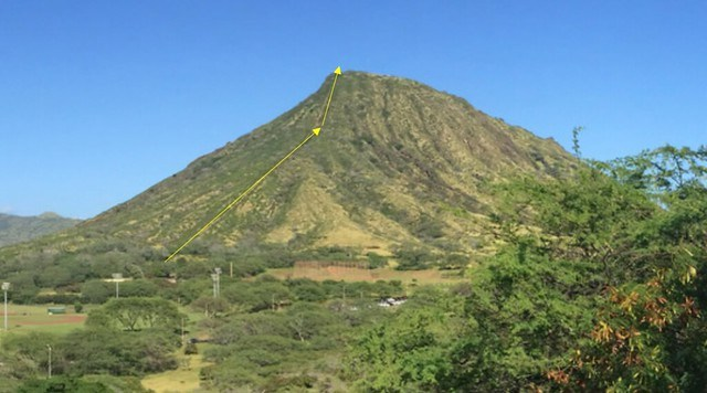 Koko Crater Path