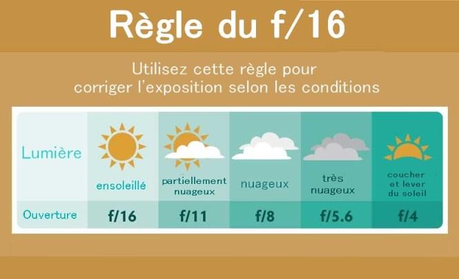 sunny-16-rule